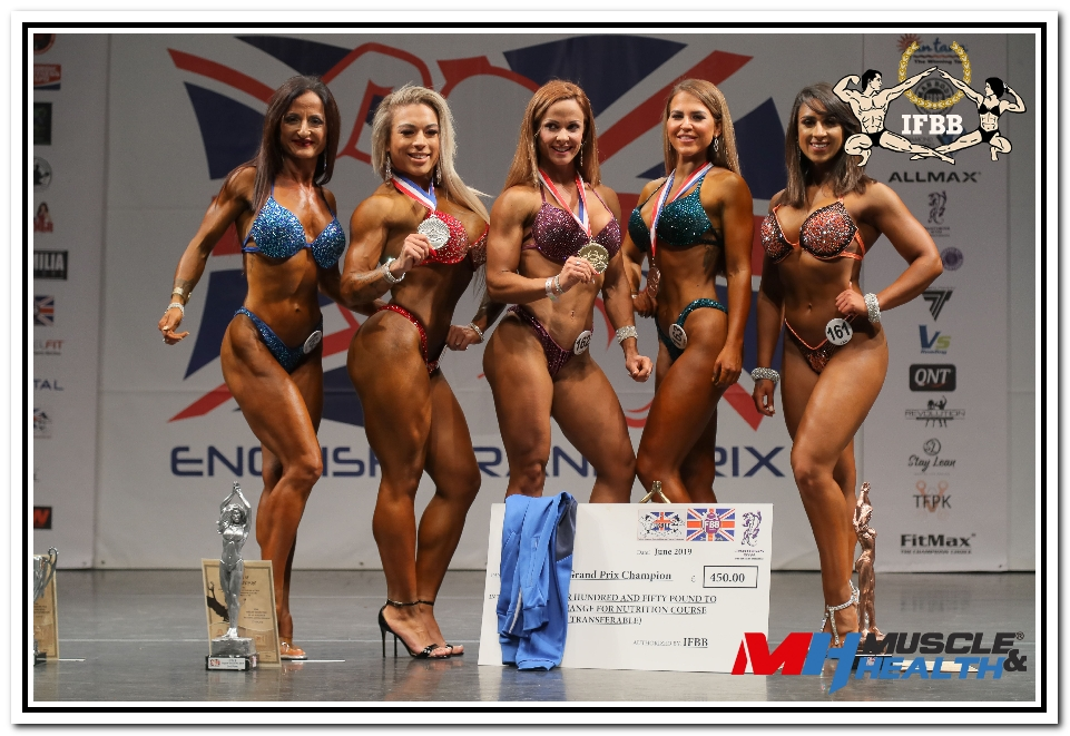 IFBB | International Federation of Bodybuilding and Fitness